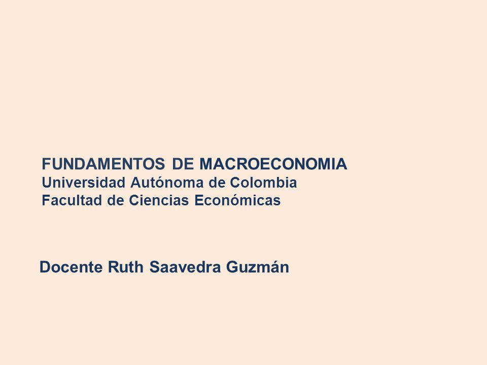 FUNDAMENTOS DE MACROECONOMIA Universidad Autónoma de Colombia Facultad de Ciencias Económicas Docente Ruth Saavedra Guzmán