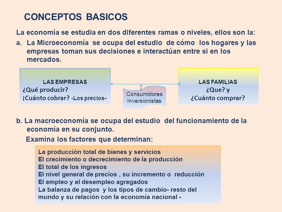 CONCEPTOS BASICOS La economía se estudia en dos diferentes ramas o niveles, ellos son la: a.La Microeconomía se ocupa del estudio de cómo los hogares