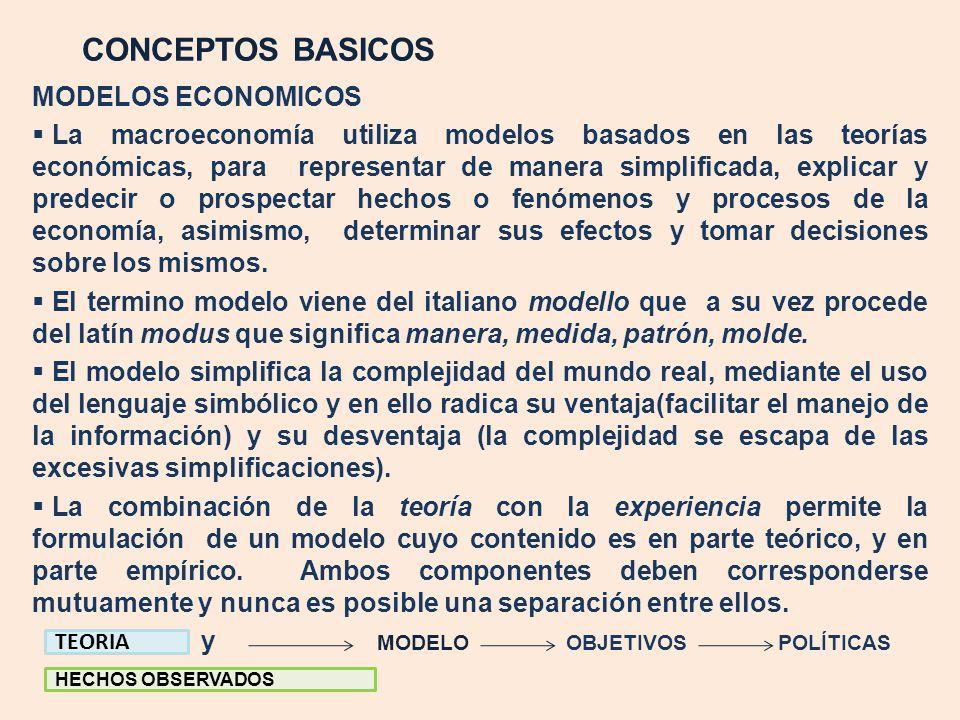 CONCEPTOS BASICOS MODELOS ECONOMICOS La macroeconomía utiliza modelos basados en las teorías económicas, para representar de manera simplificada, expl