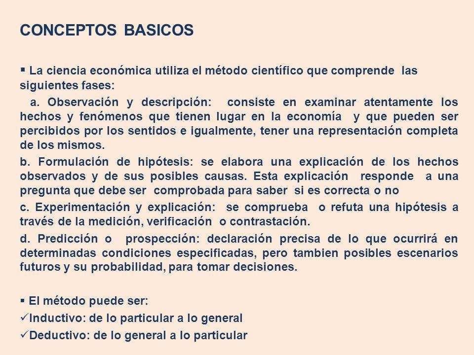 CONCEPTOS BASICOS La ciencia económica utiliza el método científico que comprende las siguientes fases: a. Observación y descripción: consiste en exam