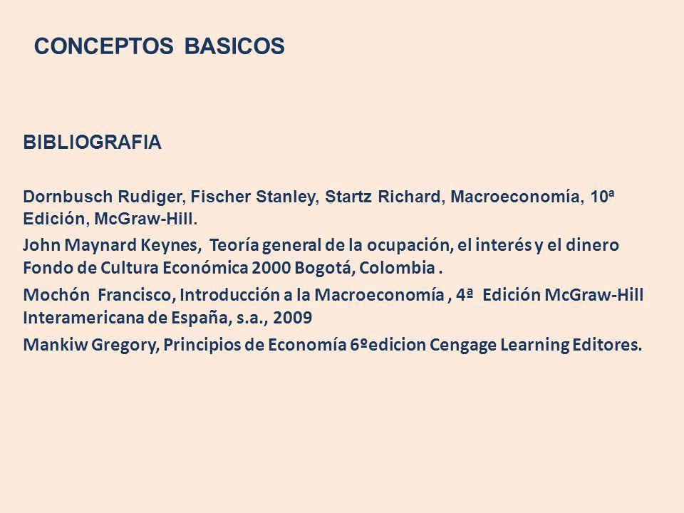 CONCEPTOS BASICOS BIBLIOGRAFIA Dornbusch Rudiger, Fischer Stanley, Startz Richard, Macroeconomía, 10ª Edición, McGraw-Hill. John Maynard Keynes, Teorí