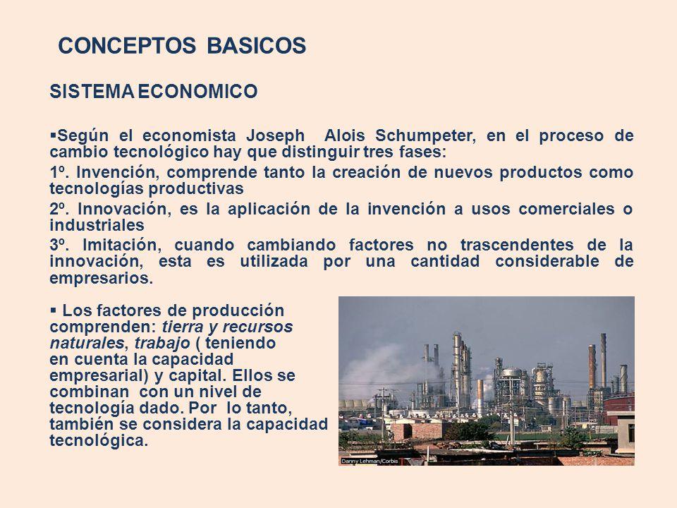 CONCEPTOS BASICOS SISTEMA ECONOMICO Según el economista Joseph Alois Schumpeter, en el proceso de cambio tecnológico hay que distinguir tres fases: 1º