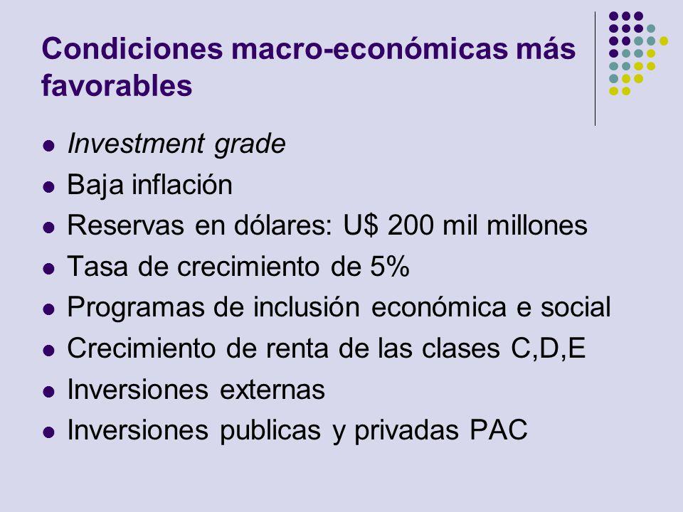 Condiciones macro-económicas más favorables Investment grade Baja inflación Reservas en dólares: U$ 200 mil millones Tasa de crecimiento de 5% Program