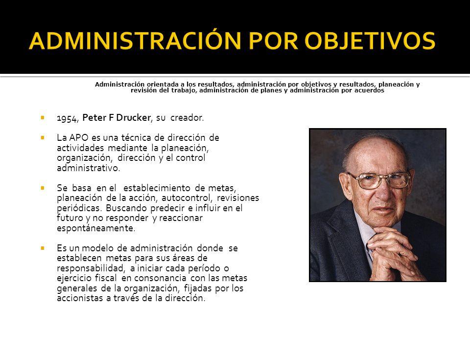 1954, Peter F Drucker, su creador. La APO es una técnica de dirección de actividades mediante la planeación, organización, dirección y el control admi