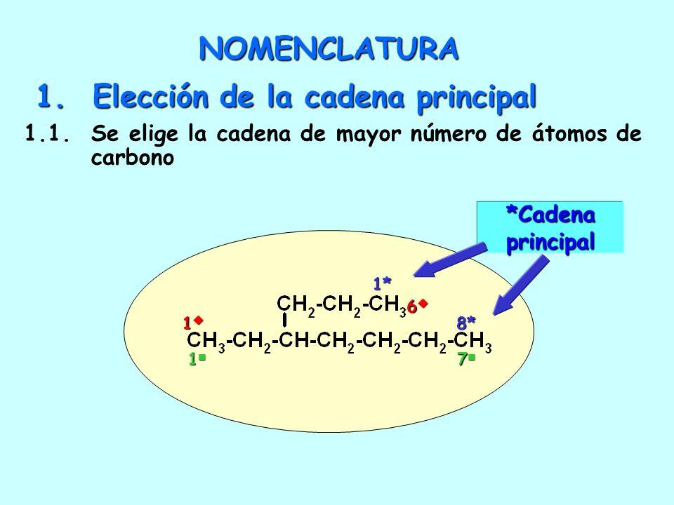 I.- ELECCIÓN DE LA CADENA PRINCIPAL Hidrocarburos acíclicos saturados ramificados 1. La de mayor longitud (mayor nº átomos de C) 2. En caso de opción,
