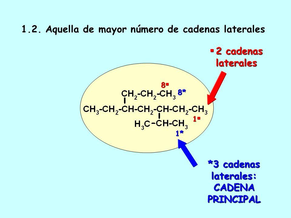 NOMENCLATURA 1.1. Se elige la cadena de mayor número de átomos de carbono 1. Elección de la cadena principal 1*8* 1 6 1 7 *Cadena principal