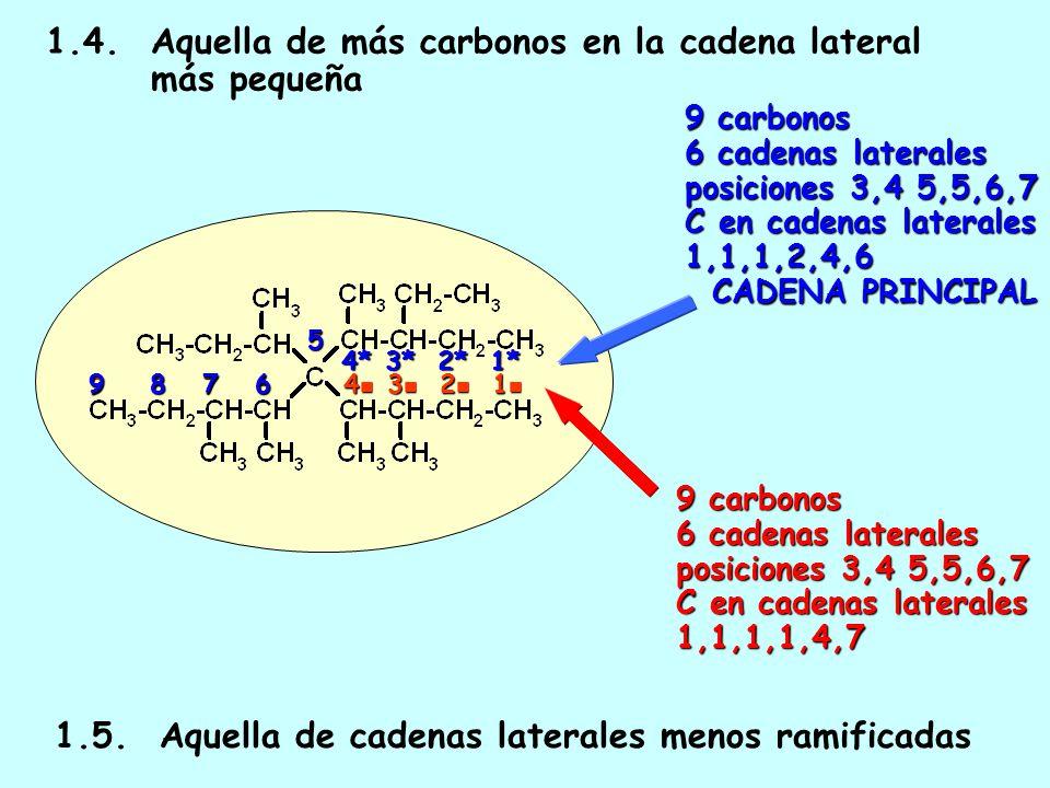 1.3. Aquella de cadenas laterales con localizador más bajo 8 8 carbonos 3 ramificaciones en 3, 4 y 6 8 carbonos 3 ramificaciones en 3, 4 y 6 1 3 6 4 *
