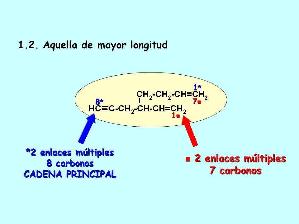 1. Elección de la cadena principal 1.1. Aquella con mayor número de enlaces múltiples *2 enlaces múltiples CADENA PRINCIPAL 1*1*1*1* 7*7*7*7* 1 enlace