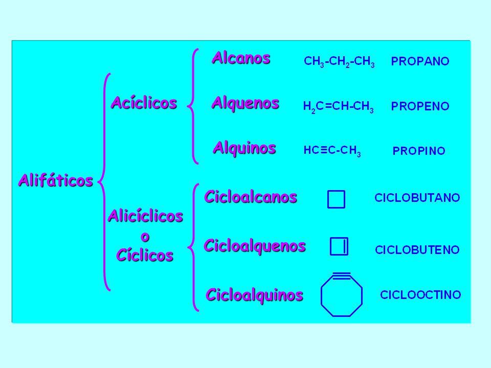 1.1.BICICLOS: Entre dos carbonos no contiguos del anillo tienen un enlace, un átomo o una cadena.