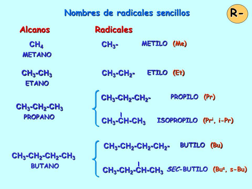 Nombres de radicales sencillos AlcanosRadicales R- CH 3 - METILO (Me) CH 4 METANO CH 3 -CH 2 - ETILO (Et) CH 3 -CH 3 ETANO CH 3 -CH 2 -CH 2 - PROPILO (Pr) CH 3 -CH 2 -CH 3 PROPANO ISOPROPILO (Pr i, i-Pr) CH 3 -CH-CH 3 CH 3 -CH 2 -CH 2 -CH 2 - BUTILO (Bu) CH 3 -CH 2 -CH 2 -CH 3 BUTANO SEC-BUTILO (Bu s, s-Bu) CH 3 -CH 2 -CH-CH 3