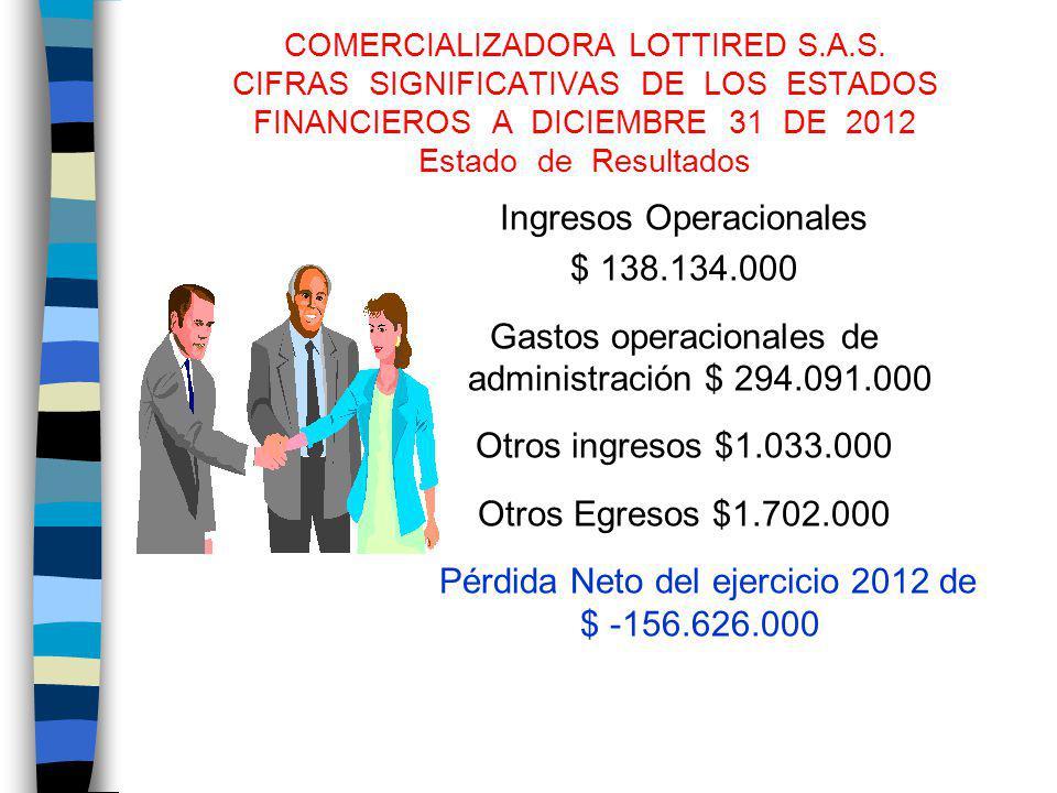 COMERCIALIZADORA LOTTIRED S.A.S. CIFRAS SIGNIFICATIVAS DE LOS ESTADOS FINANCIEROS A DICIEMBRE 31 DE 2012 Estado de Resultados Ingresos Operacionales $