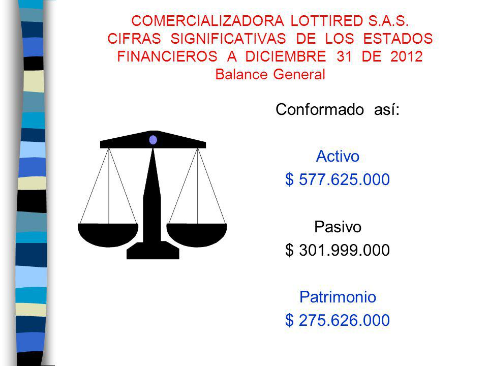 COMERCIALIZADORA LOTTIRED S.A.S.