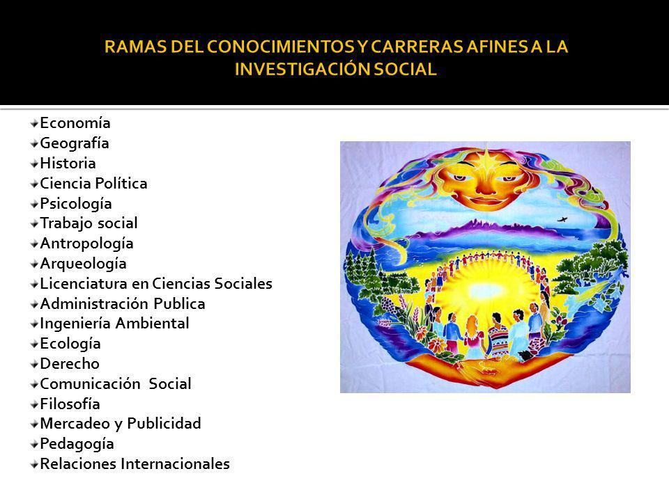 Economía Geografía Historia Ciencia Política Psicología Trabajo social Antropología Arqueología Licenciatura en Ciencias Sociales Administración Publi