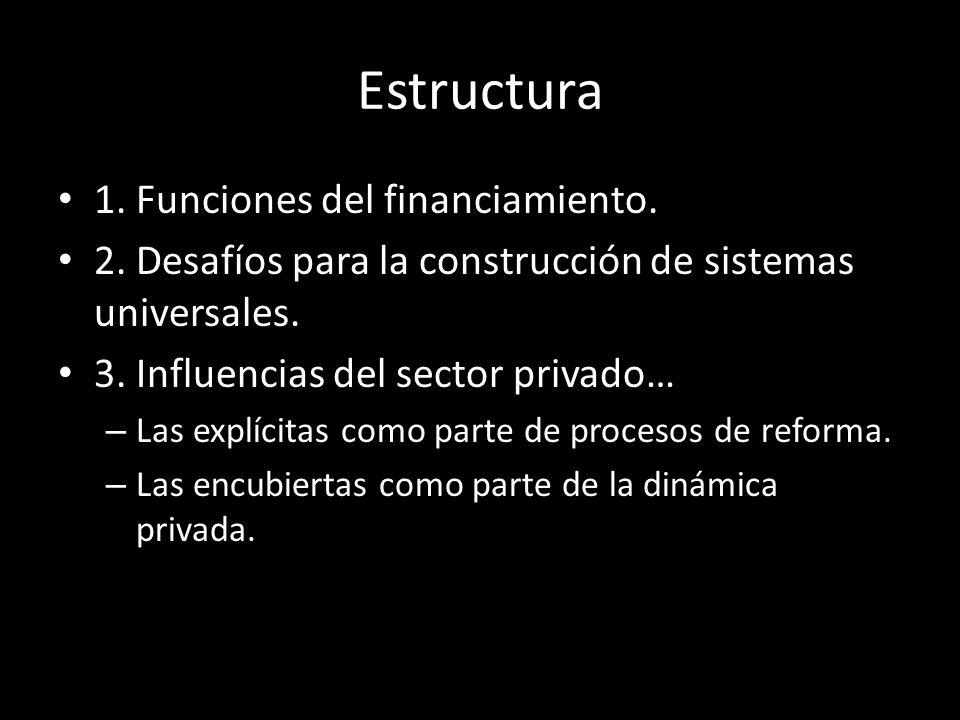 Estructura 1. Funciones del financiamiento. 2.