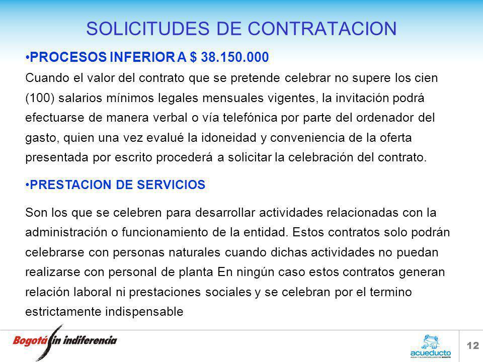 11 PROCEDIMIENTO SOLICITUD CONTRATACION Responsable ELABORACION Y REVISION DE DOCUMENTOS SOPORTES ELABORACION E INGRESO DE LA SOLICITUD DE PEDIDO EN SAP R/3 REVISION Y APROBACION Y/O DA CONCLUIDO A LA SOLICITUD DE PEDIDO ANALISTA DE PRECIOS Y GESTIONADOR DE DATOS PROFESIONAL ENCARGADO DEL PROCESO ARSs AREAS DE ORIGEN APROBACION Y FIRMA SOLICITUD DE CONTRATACION RADICACION SOLICITUD DE CONTRATACION REVISION SOLICITUDES DE CONTRATACION /TIPO DE CONTRATO Documentos Completos y Aprobación en el Plan NO INICIA PROCEDIMIENTO DE PREPARACION SI
