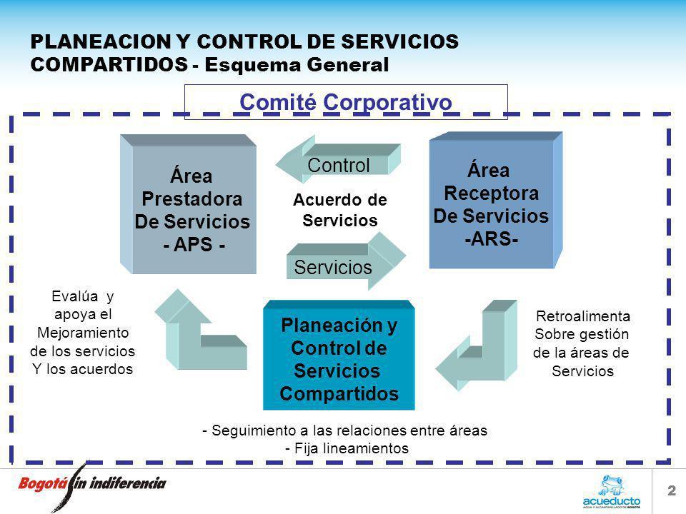 42 DIRECCIÓN DE CONTRATACIÓN Y COMPRAS CAUSAS DE TERMINACION DE PROCESOS DE CONTRATACIÒN 2004-2005