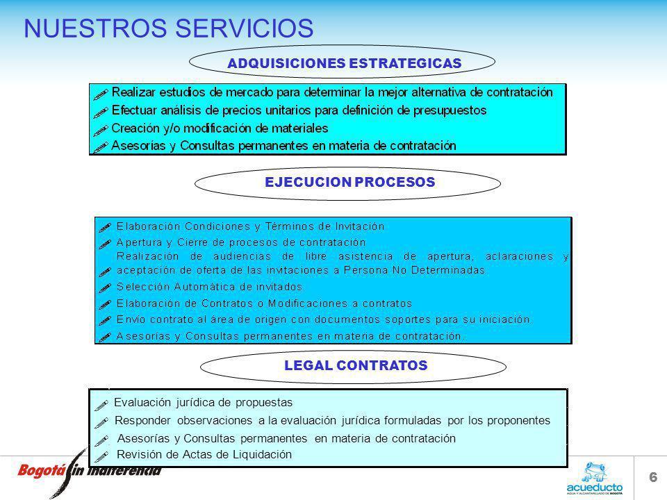 6 NUESTROS SERVICIOS .Evaluación jurídica de propuestas .