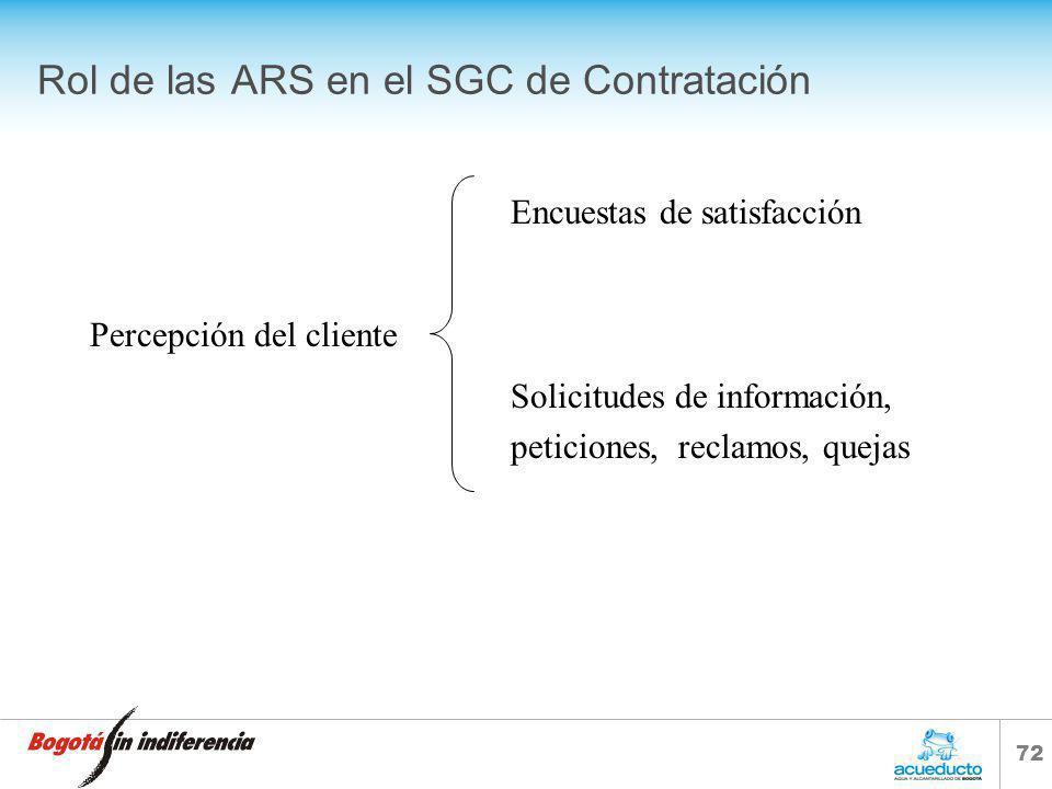 71 Rol de las ARS en el SGC de Contratación 8.2 Seguimiento y Medición 8.2.1 Satisfacción del Cliente Como una de las medidas del desempeño del sistema de gestión de la calidad, la organización debe realizar el seguimiento de la información relativa a la percepción del cliente con respecto al cumplimiento de sus requisitos por parte de la organización.