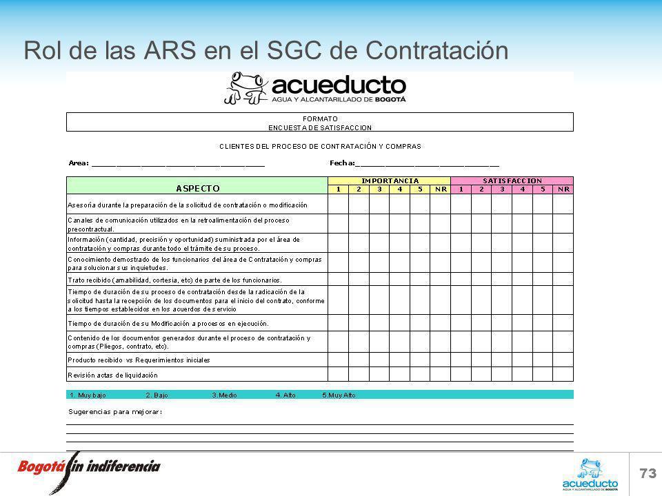 72 Rol de las ARS en el SGC de Contratación Percepción del cliente Encuestas de satisfacción Solicitudes de información, peticiones, reclamos, quejas