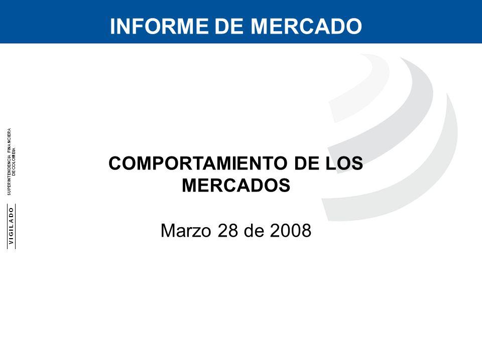V I G I L A D O SUPERINTENDENCIA FINANCIERA DE COLOMBIA SUPERINTENDENCIA FINANCIERA DE COLOMBIA INFORME DE MERCADO COMPORTAMIENTO DE LOS MERCADOS Marzo 28 de 2008