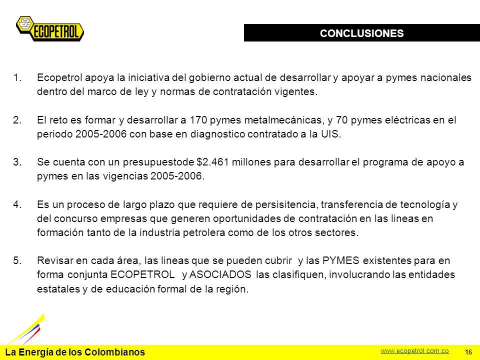 La Energía de los Colombianos www.ecopetrol.com.co ESQUEMA OPERATIVO Periodo 2005-2006 UNIDADES OPERATIVAS ECP Y ASOCIADAS GENERAN OPORTUNIDADES PYMES GERENCIA ADMINISTRATIVA ASEGURAMIENTO OPORTUNIDADES DIRECCION RESPONSABILIDAD INTEGRAL MONITOREO ENTORNO Coordinación central desarrollo proveedores y lideres regionales Ejecución compras y contratación