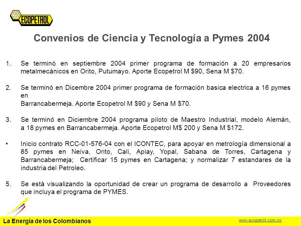 La Energía de los Colombianos www.ecopetrol.com.co ANTECEDENTES 3 1.Codigo de Buen Gobierno.