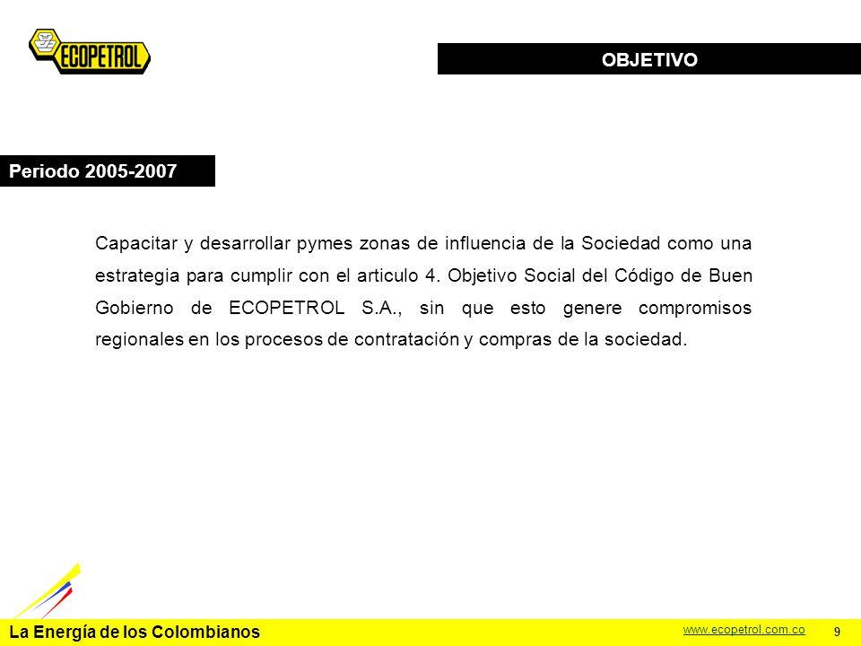 La Energía de los Colombianos www.ecopetrol.com.co Convenios de Ciencia y Tecnología a Pymes 2004 1.Se terminó en septiembre 2004 primer programa de formación a 20 empresarios metalmecánicos en Orito, Putumayo.