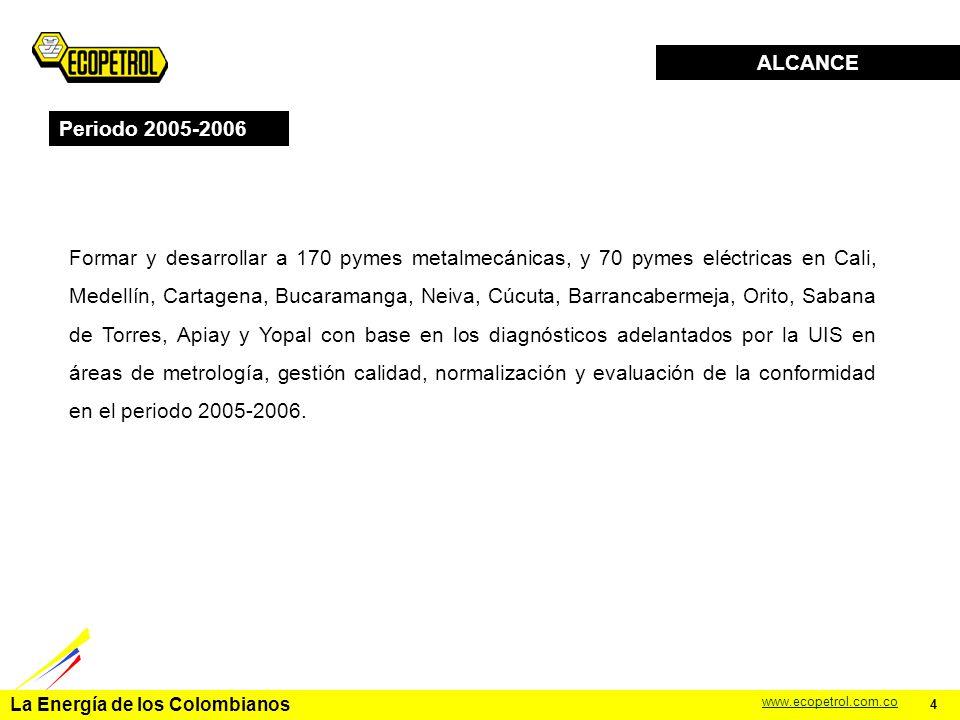 La Energía de los Colombianos www.ecopetrol.com.co Capacitar y desarrollar pymes zonas de influencia de la Sociedad como una estrategia para cumplir con el articulo 4.