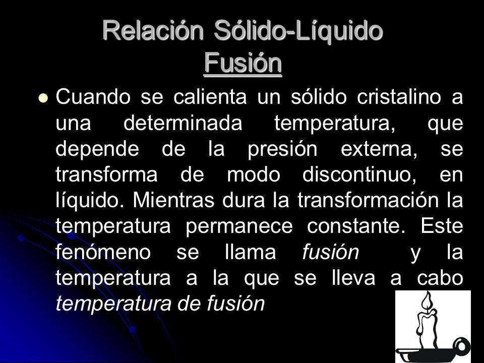 Relación Sólido-Líquido Fusión Cuando se calienta un sólido cristalino a una determinada temperatura, que depende de la presión externa, se transforma