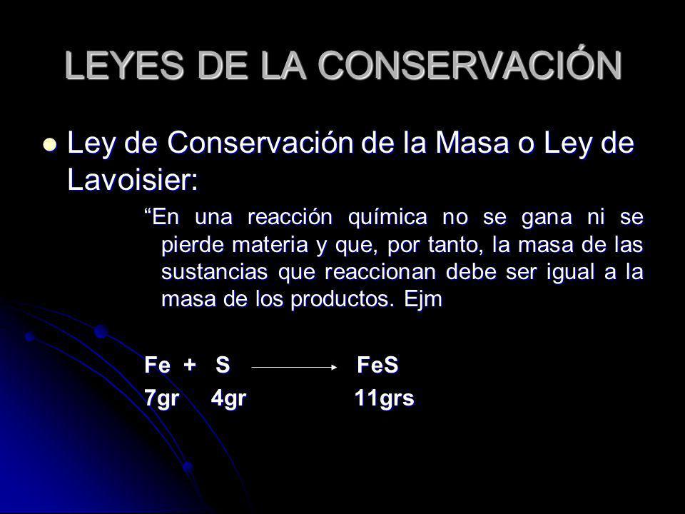 LEYES DE LA CONSERVACIÓN Ley de Conservación de la Masa o Ley de Lavoisier: Ley de Conservación de la Masa o Ley de Lavoisier: En una reacción química