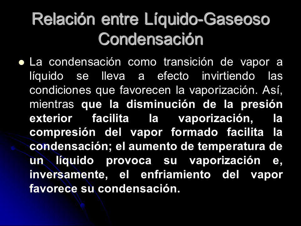 La condensación como transición de vapor a líquido se lleva a efecto invirtiendo las condiciones que favorecen la vaporización. Así, mientras que la d