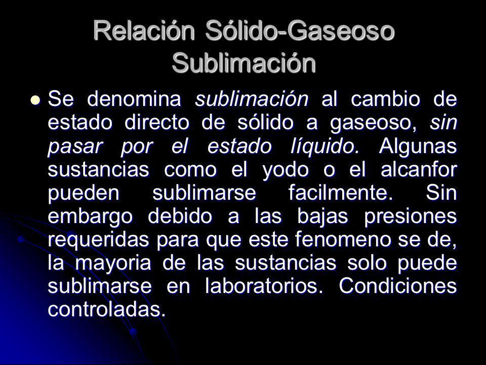 Relación Sólido-Gaseoso Sublimación Se denomina sublimación al cambio de estado directo de sólido a gaseoso, sin pasar por el estado líquido. Algunas
