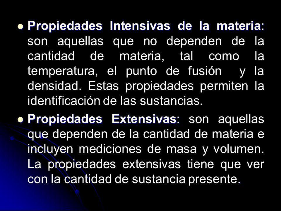 Propiedades Intensivas de la materia: Propiedades Intensivas de la materia: son aquellas que no dependen de la cantidad de materia, tal como la temper