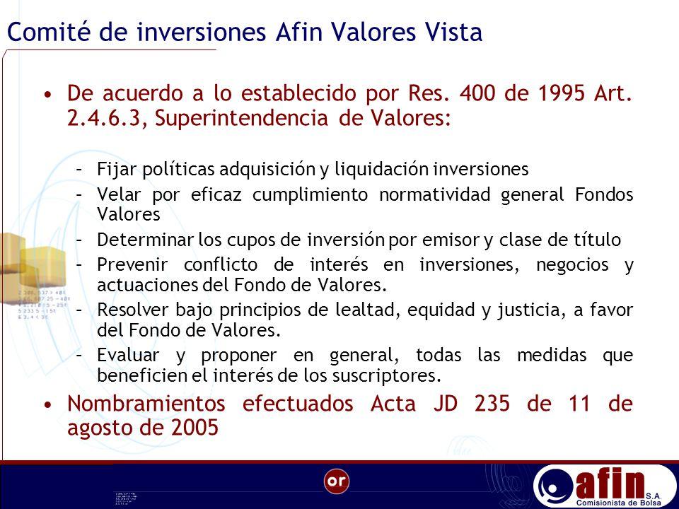 Comité de inversiones Afin Valores Vista De acuerdo a lo establecido por Res.
