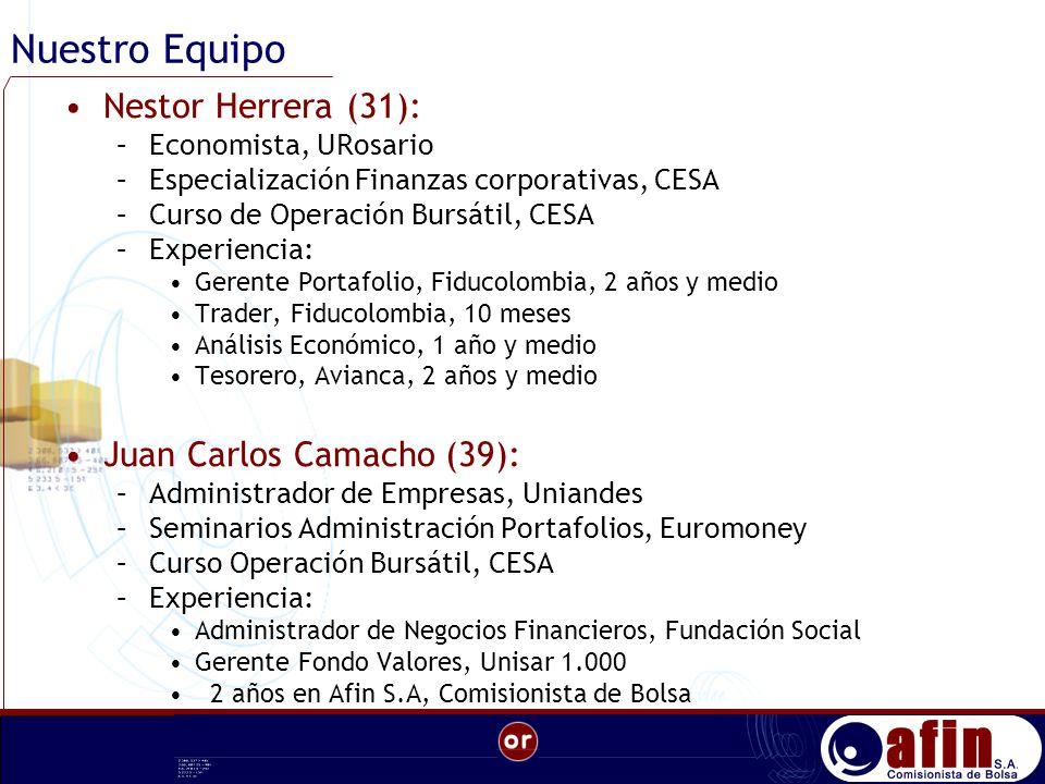 Nuestro Equipo Nestor Herrera (31): –Economista, URosario –Especialización Finanzas corporativas, CESA –Curso de Operación Bursátil, CESA –Experiencia: Gerente Portafolio, Fiducolombia, 2 años y medio Trader, Fiducolombia, 10 meses Análisis Económico, 1 año y medio Tesorero, Avianca, 2 años y medio Juan Carlos Camacho (39): –Administrador de Empresas, Uniandes –Seminarios Administración Portafolios, Euromoney –Curso Operación Bursátil, CESA –Experiencia: Administrador de Negocios Financieros, Fundación Social Gerente Fondo Valores, Unisar 1.000 2 años en Afin S.A, Comisionista de Bolsa