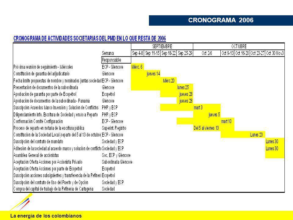 La energía de los colombianos CRONOGRAMA 2006