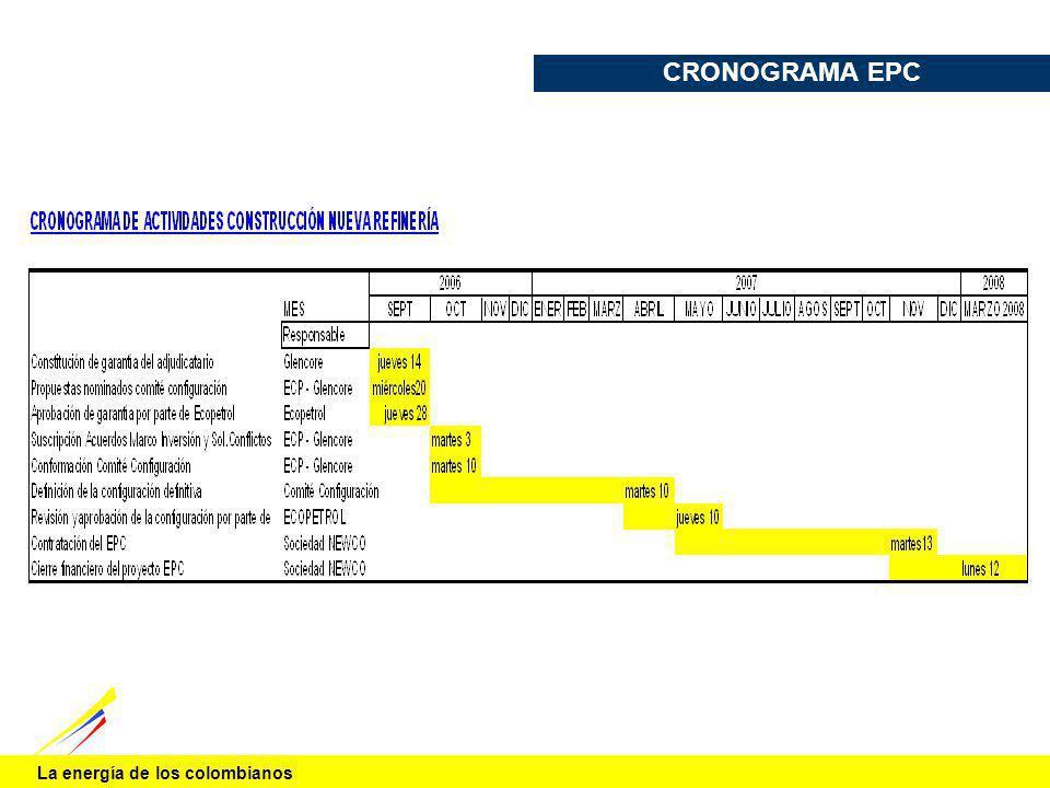 La energía de los colombianos CRONOGRAMA EPC