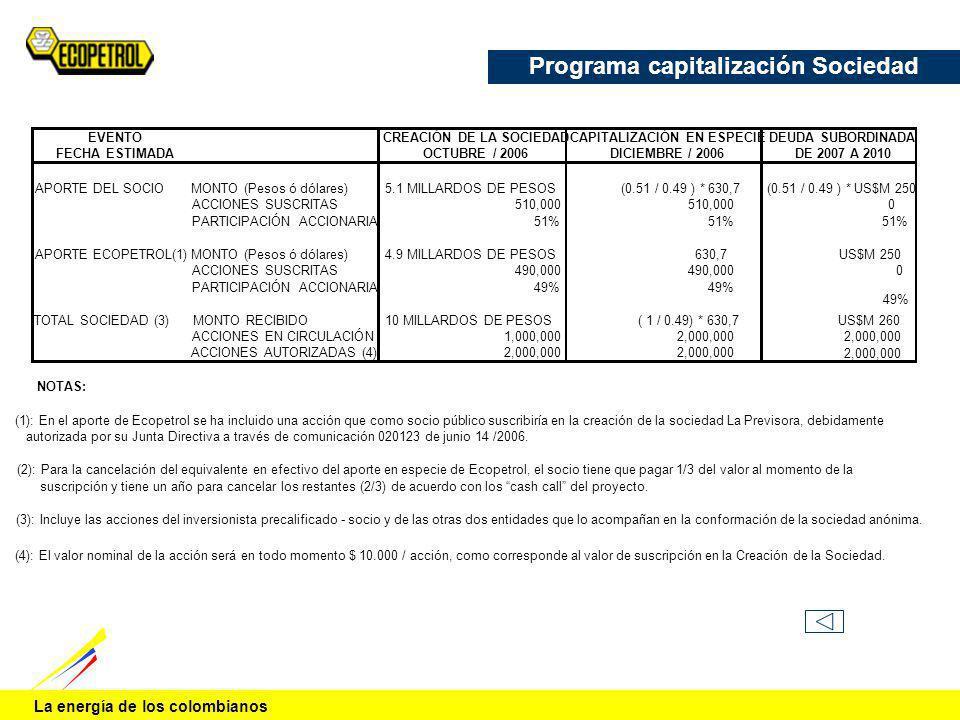 La energía de los colombianos Programa capitalización Sociedad EVENTOCREACIÓN DE LA SOCIEDADCAPITALIZACIÓN EN ESPECIEDEUDA SUBORDINADA FECHA ESTIMADAO