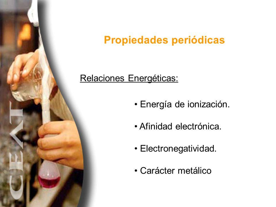 Relaciones Energéticas: Energía de ionización. Afinidad electrónica. Electronegatividad. Carácter metálico Propiedades periódicas