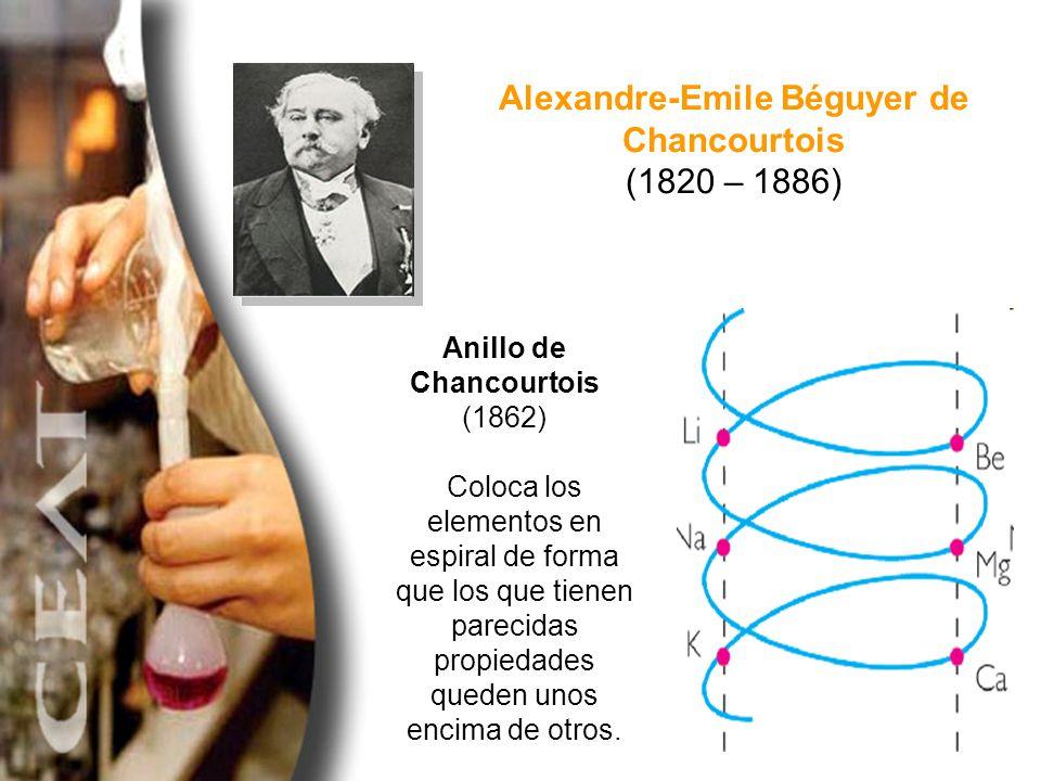 Alexandre-Emile Béguyer de Chancourtois (1820 – 1886) Anillo de Chancourtois (1862) Coloca los elementos en espiral de forma que los que tienen pareci