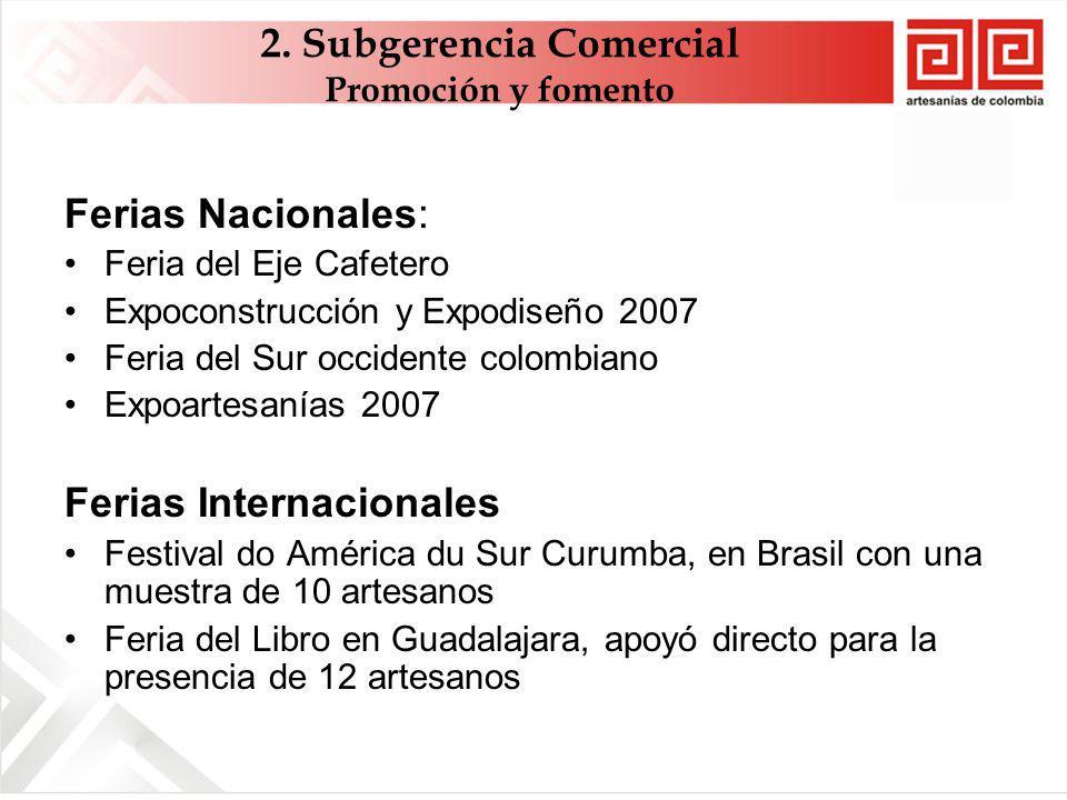 Ferias Nacionales: Feria del Eje Cafetero Expoconstrucción y Expodiseño 2007 Feria del Sur occidente colombiano Expoartesanías 2007 Ferias Internacionales Festival do América du Sur Curumba, en Brasil con una muestra de 10 artesanos Feria del Libro en Guadalajara, apoyó directo para la presencia de 12 artesanos 2.