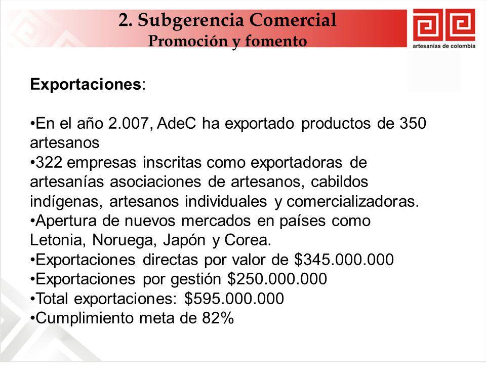 Exportaciones: En el año 2.007, AdeC ha exportado productos de 350 artesanos 322 empresas inscritas como exportadoras de artesanías asociaciones de artesanos, cabildos indígenas, artesanos individuales y comercializadoras.