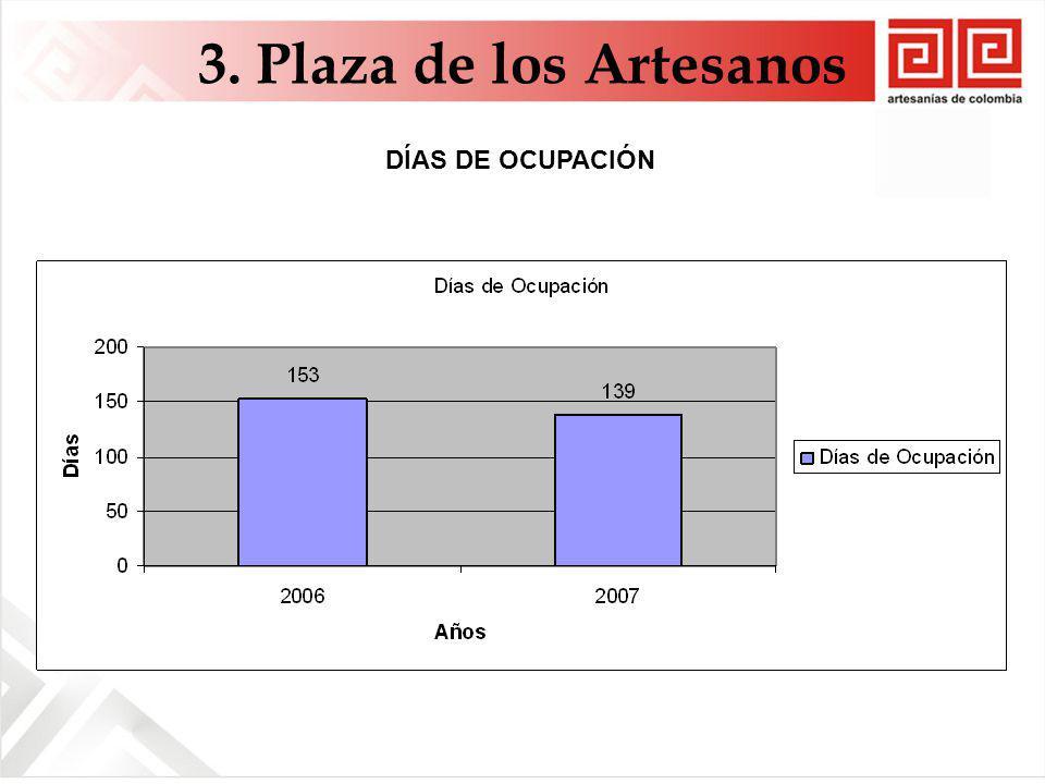 3. Plaza de los Artesanos DÍAS DE OCUPACIÓN
