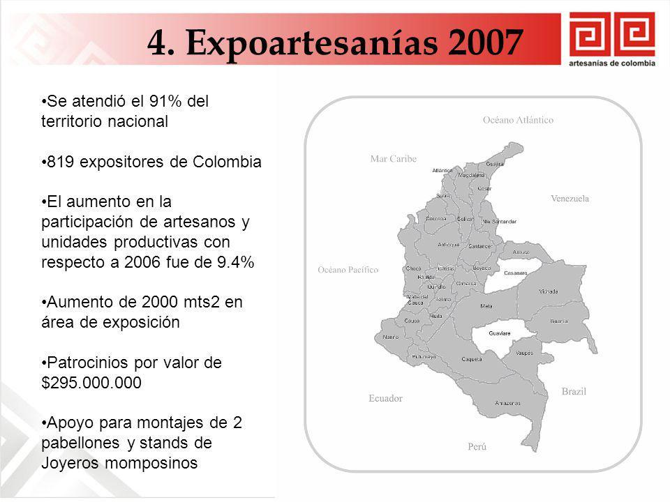 Se atendió el 91% del territorio nacional 819 expositores de Colombia El aumento en la participación de artesanos y unidades productivas con respecto a 2006 fue de 9.4% Aumento de 2000 mts2 en área de exposición Patrocinios por valor de $295.000.000 Apoyo para montajes de 2 pabellones y stands de Joyeros momposinos