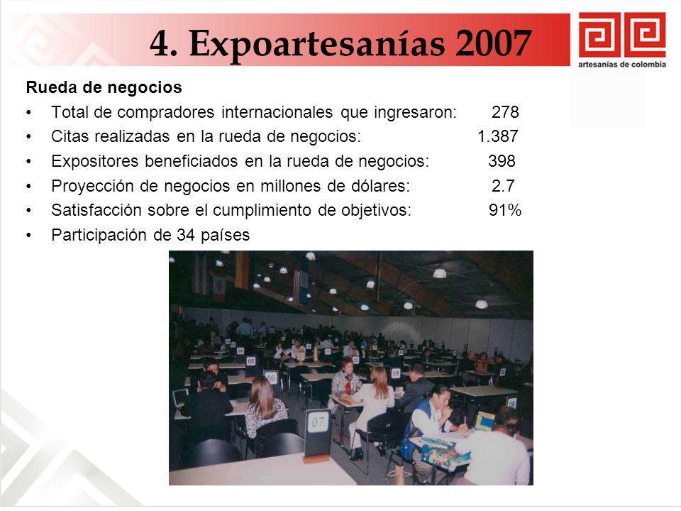 4. Expoartesanías 2007 Rueda de negocios Total de compradores internacionales que ingresaron: 278 Citas realizadas en la rueda de negocios: 1.387 Expo