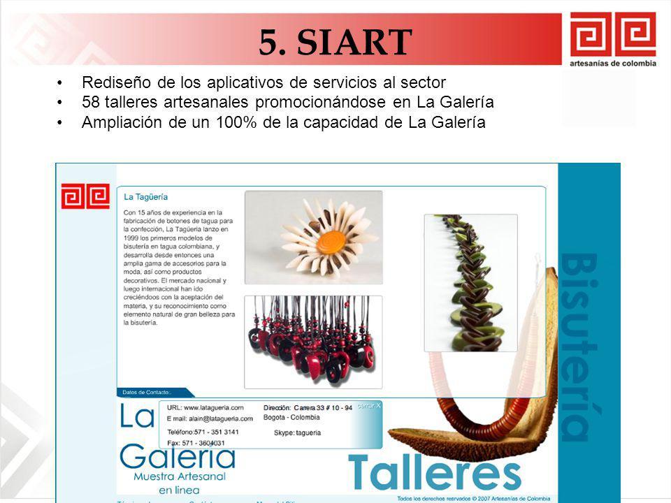 Rediseño de los aplicativos de servicios al sector 58 talleres artesanales promocionándose en La Galería Ampliación de un 100% de la capacidad de La Galería 5.