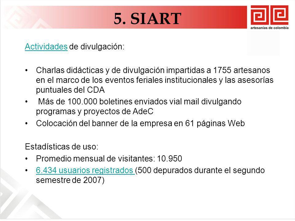 ActividadesActividades de divulgación: Charlas didácticas y de divulgación impartidas a 1755 artesanos en el marco de los eventos feriales institucionales y las asesorías puntuales del CDA Más de 100.000 boletines enviados vial mail divulgando programas y proyectos de AdeC Colocación del banner de la empresa en 61 páginas Web Estadísticas de uso: Promedio mensual de visitantes: 10.950 6.434 usuarios registrados (500 depurados durante el segundo semestre de 2007)6.434 usuarios registrados 5.