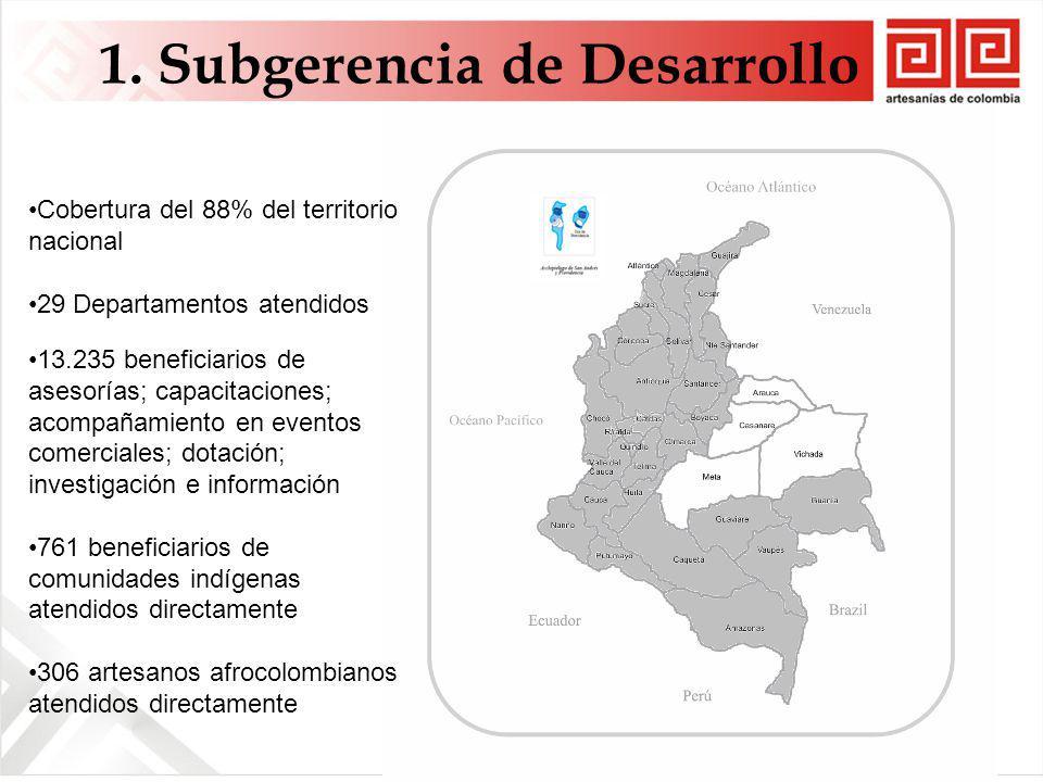 1. Subgerencia de Desarrollo Cobertura del 88% del territorio nacional 29 Departamentos atendidos 13.235 beneficiarios de asesorías; capacitaciones; a