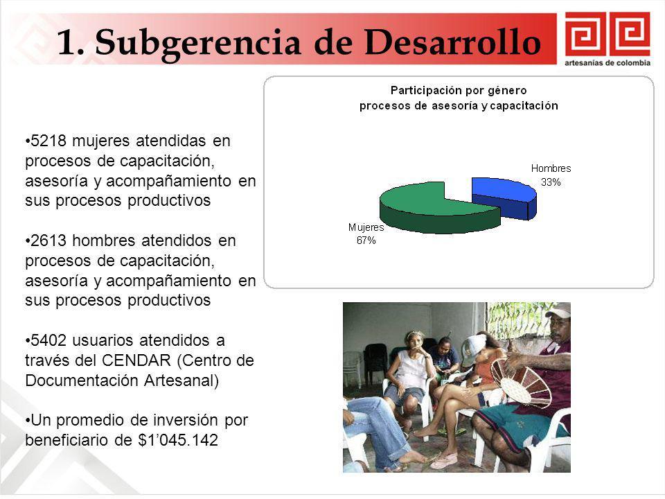 1. Subgerencia de Desarrollo 5218 mujeres atendidas en procesos de capacitación, asesoría y acompañamiento en sus procesos productivos 2613 hombres at