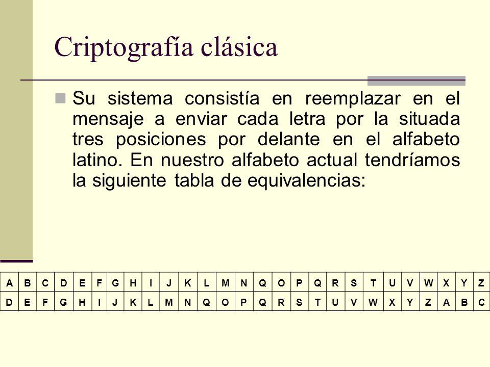 Criptografía clásica ABCDEFGHIJKLMNQOPQRSTUVWXYZ DEFGHIJKLMNQOPQRSTUVWXYZABC Su sistema consistía en reemplazar en el mensaje a enviar cada letra por la situada tres posiciones por delante en el alfabeto latino.